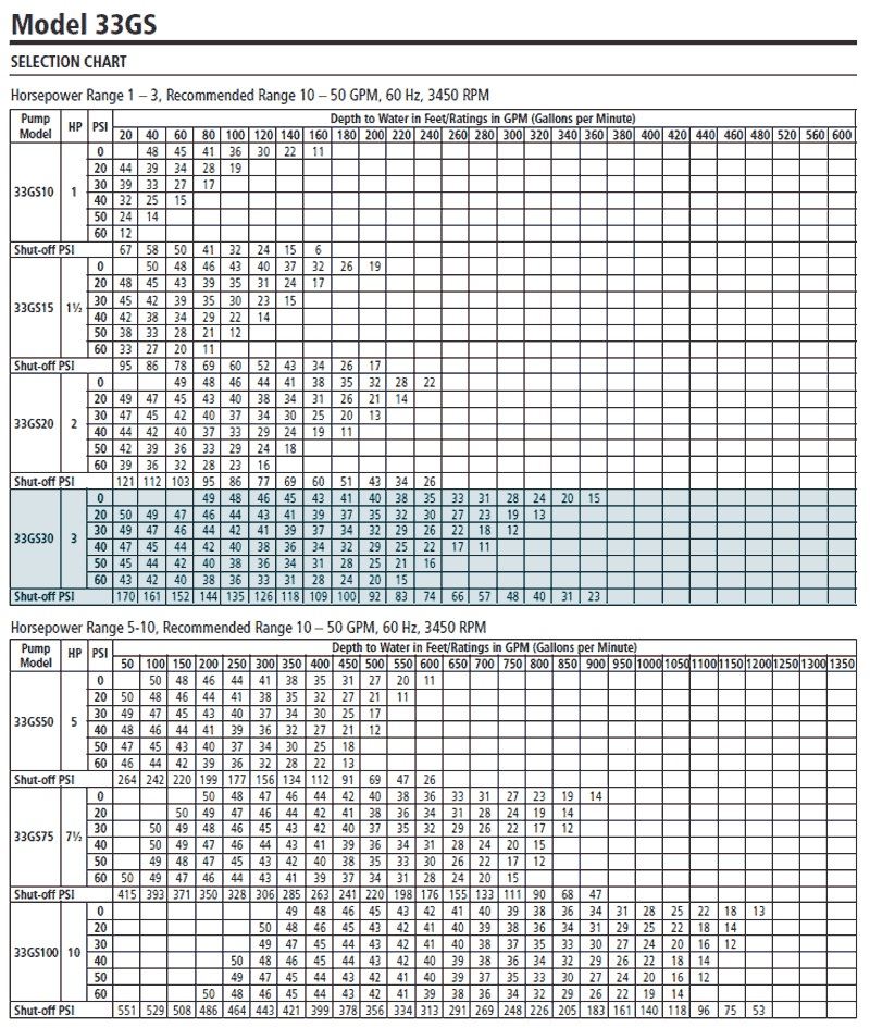 Contemporary Wire Size To Amp Chart Composition - Wiring Ideas For ...