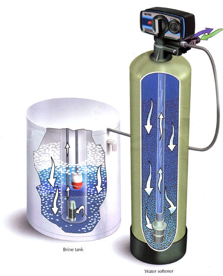 32 000 Grain Capacity Water Softener System With 9 Quot X 48