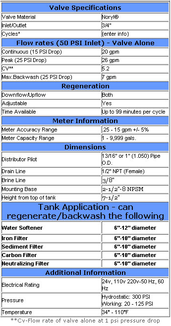fleck 5600sxt water softener manual