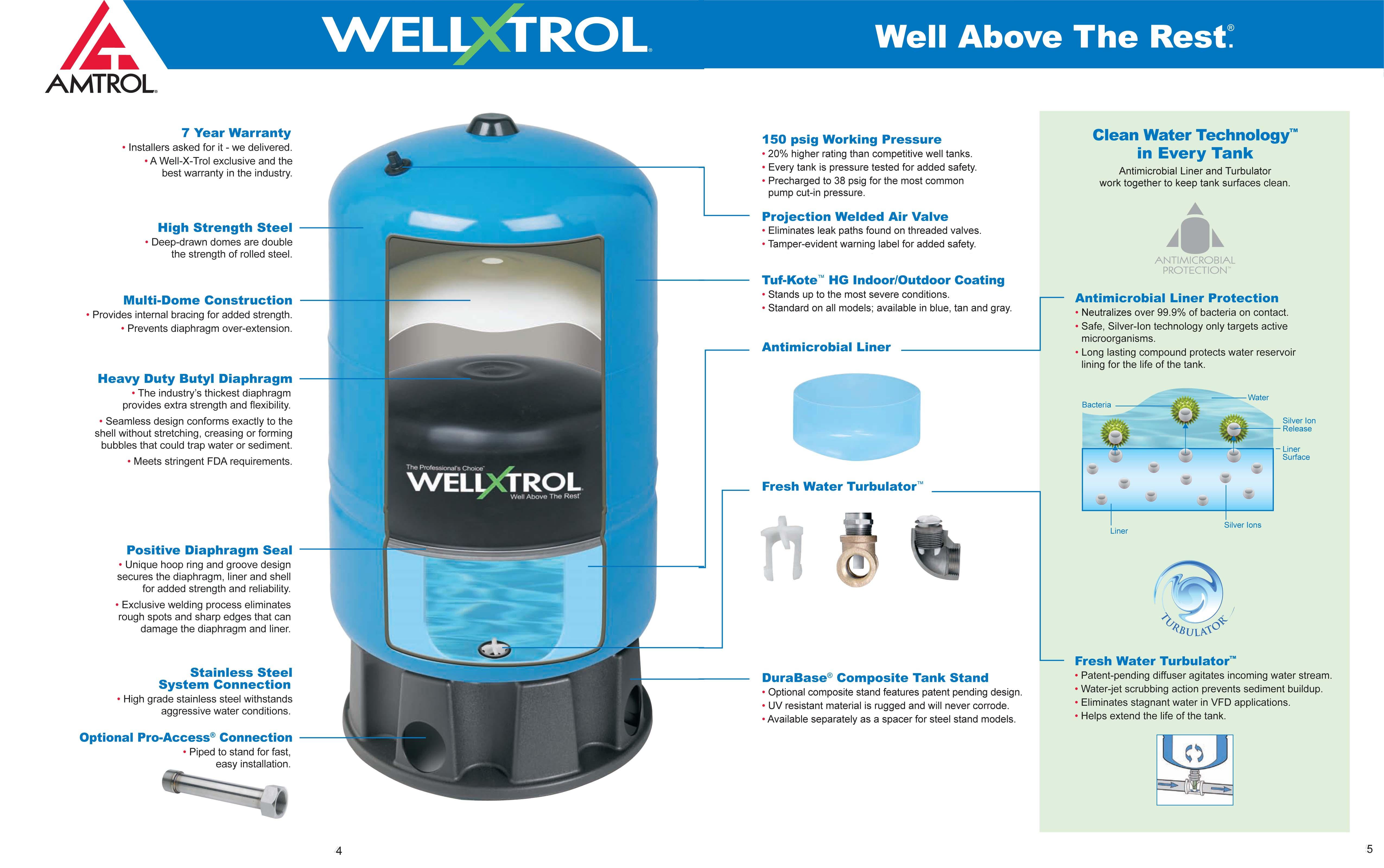 amtrol well-x-trol 2 gallon inline water system pressure ... 3d piping diagram well x trol piping diagram