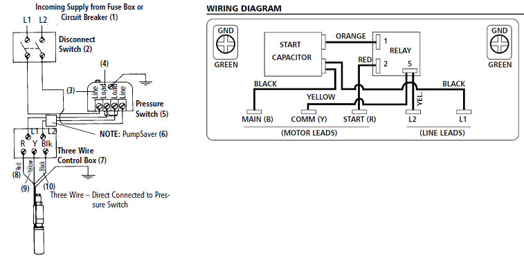 3wire diagram complete goulds control box for 3 wire, 1 5hp, 230v motors Grundfos Circulation Pump Manual at gsmx.co